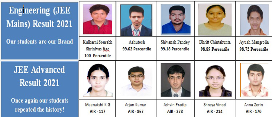 Best IIT JEE Coaching Institute Delhi